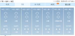 桂林人挺住!你讨厌的湿冷天气还要持续一阵