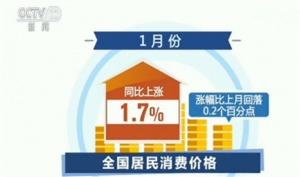 国家统计局:1月份全国工业生产者出厂价格同比上涨0.1%