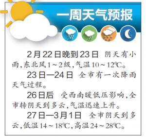 """周末广西被冷风冷雨包围 未来一周天气玩""""穿越"""""""