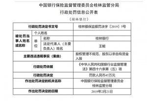 桂林银行连遭罚款 三家分行罚款110万元