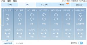 最低温3℃!还有雨雨雨……桂林人要挺住!