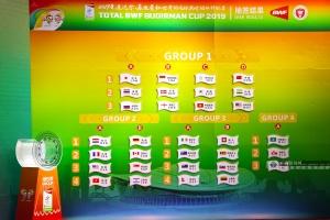 2019苏杯小组抽签结果出炉 中国印度马来西亚同组
