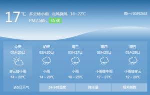 桂林雨水停歇后,新一轮冷空气又发货了!
