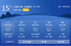 赶紧洗洗晒!16日桂林难得晴天气温回升