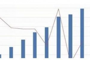 南宁今年力争实现服务业增加值同比增长9%以上