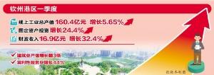 欽州港區一季度經濟指標全線飆升