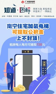 【知道·圖解】南寧住宅加裝電梯可提取公積金,上不封頂!租房每人每月可提取720元