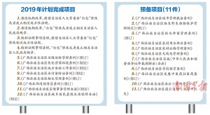 廣西今年將完成12項立法項目 都是大家關心的問題