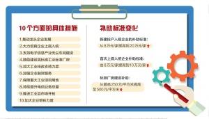 南宁10条措施推动工业经济稳增长 补助标准有变化