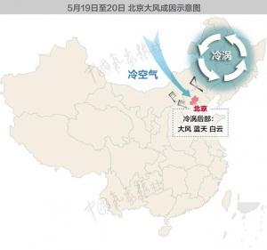 气象专家解读华北东北大范围强风天气