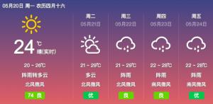 桂林迎来多云间晴的好天气 最高温不超过30度