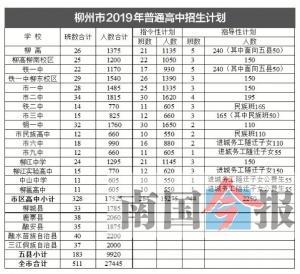 柳州2019年中考方案發布 音樂美術成績不納入總分