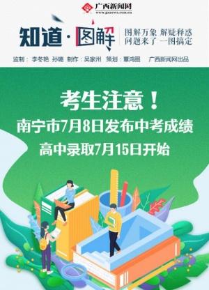 【知道·图解】南宁7月8日发布中考成绩 高中录取7月15日开始