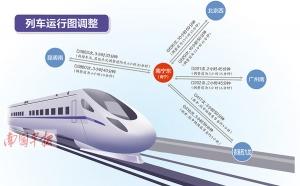 7月3日焦点图:广西铁路运行图迎来大调整