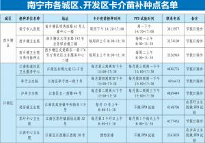 南寧:新生兒卡介苗補種工作將由城區、開發區執行