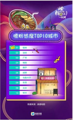 桂林米粉稳居中国?#36335;?#28909;度TOP10城市第一