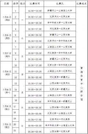 全国女篮锦标赛来西宁了   21场精彩对决不容错过