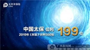 中国太保入选《财富》世界500强第199位