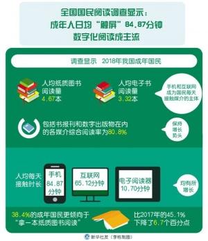 5G:打開數字閱讀大市場