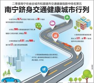 8月25日焦点图:你感觉到南宁城市交通的变化了吗