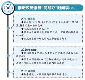"""广西进一步推进政务服务""""简易办"""""""