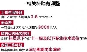 """平安棋牌电子游戏""""三支一扶""""人员生活补助提高为每人3000元"""