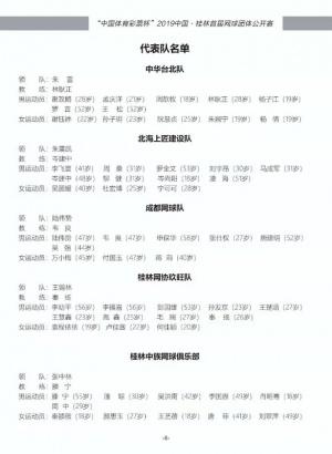 桂林首届网球团体公开赛球员名单、赛程公布