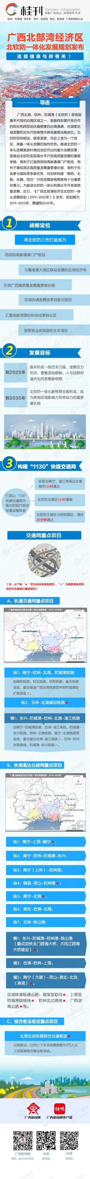 廣西北部灣經濟區北欽防一體化發展規劃發布 這些信息與你有關!