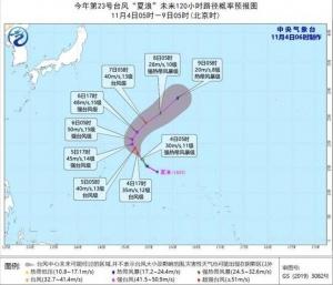 """""""夏浪""""加强为强热带风暴级 未来?#28798;?#22269;无影响"""