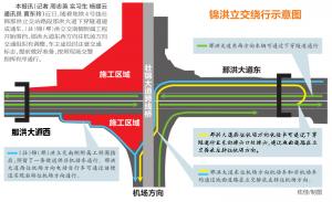 注意了!经那洪大道往南宁机场方向车辆需绕行(图)