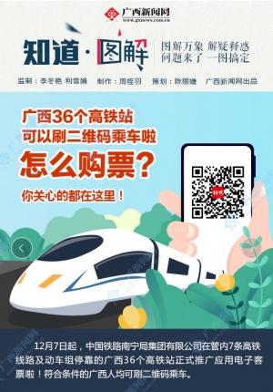 图解|电子客票乘车怎么购票?
