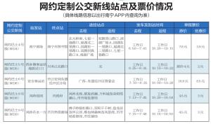南宁网约定制公交新开5条通勤线路
