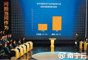 """南宁今年第十期电视问政 各县区书记上""""考场"""""""