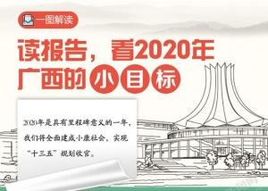 """读报告,看2020年广西的""""小目标"""""""
