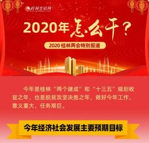 推进重大项目800个…2020年桂林这样干!