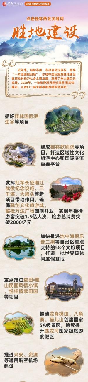 建成桂林歌劇院…2020年桂林將多了許多好玩地兒!