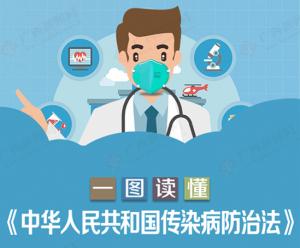 图解丨一图读懂《中华人民共和国传染病防治法》