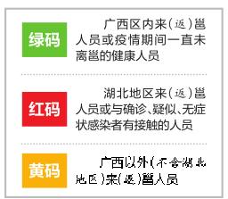 """南寧企業統一啟用綠紅黃三色""""健康碼"""""""