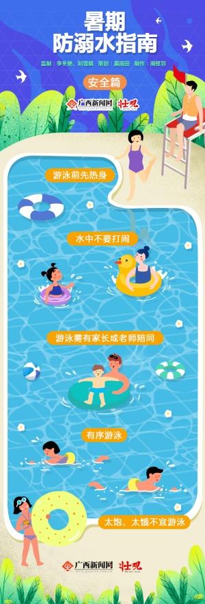 【圖解】暑期游泳 防溺水指南——安全篇
