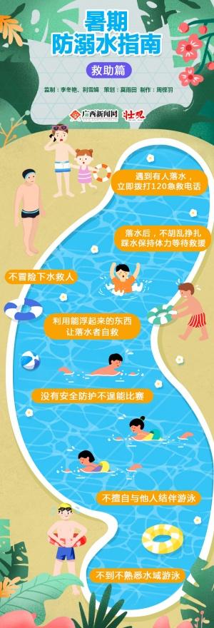 【圖解】暑期游泳 防溺水指南——救助篇