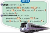 8月14日焦点图:南宁两条轨道交通线有新进展