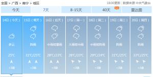 小心!下周一波大到暴雨 局地暴雨到大暴雨即將到來
