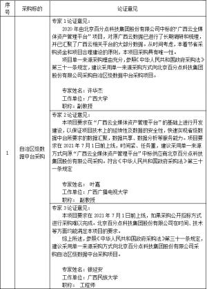 自治区级数据中台采购项目单一来源采购公示