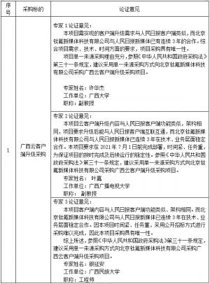 广西云客户端升级采购项目单一来源采购公示