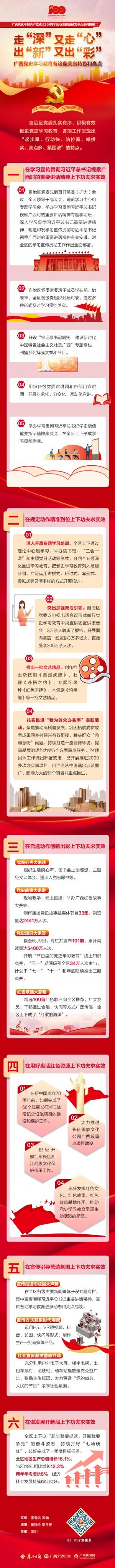 图解 广西党史学习教育有这些突出特色和亮点