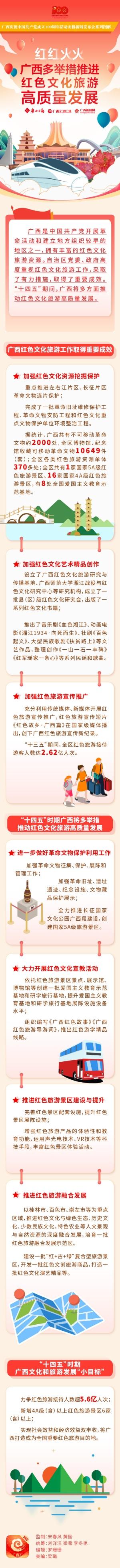 图解 红红火火 广西多举措推进红色旅游高质量发展