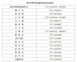 陕西新增2例游客核酸阳性病例 南宁疾控紧急提醒