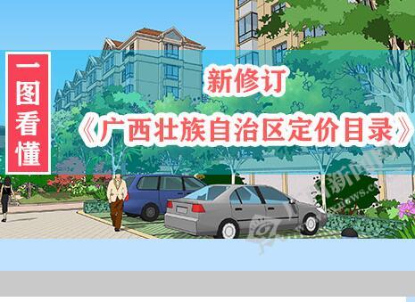 一图看懂新修订《广西壮族自治区定价目录》
