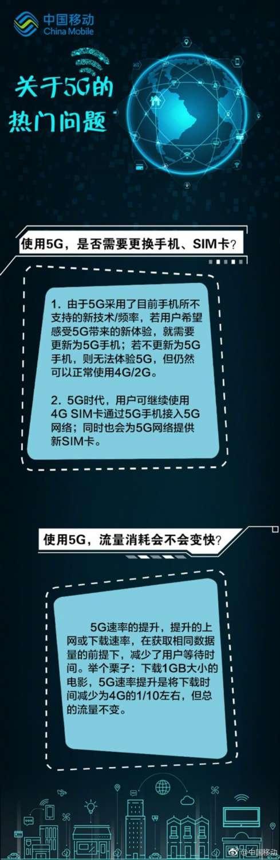首批5G手机明年来:无需更换4G SIM卡