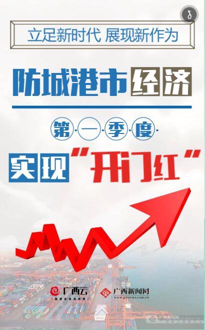 防城港市经济增速跻身广西领跑阵营